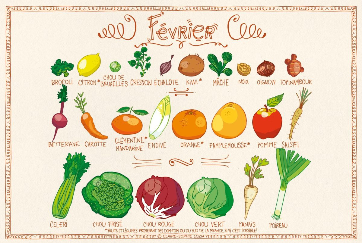 [en image] Fruits & Légumes Février