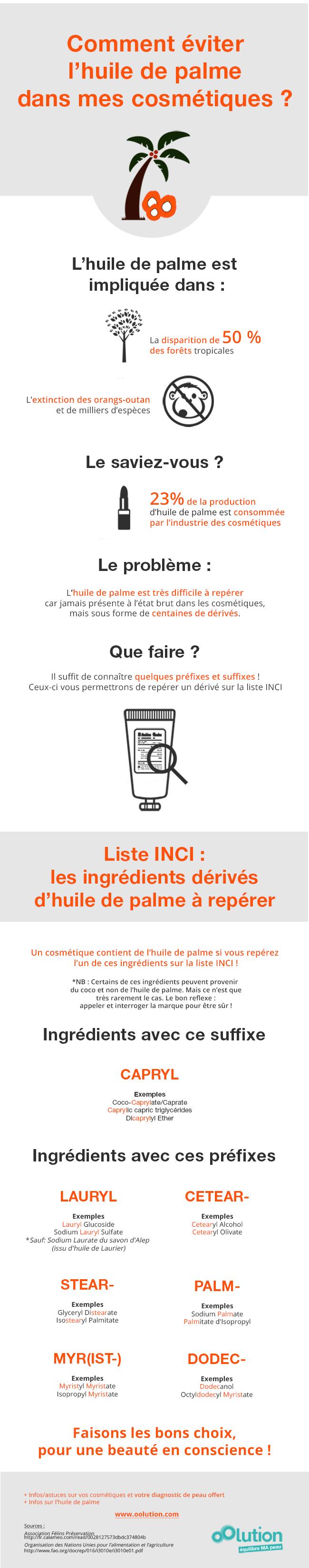 Source : http://www.oolution.com/bloog/blog/2015/01/13/huile-de-palme-cosmetiques-comment-reperer/