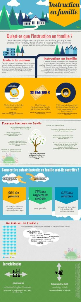infographie IEF