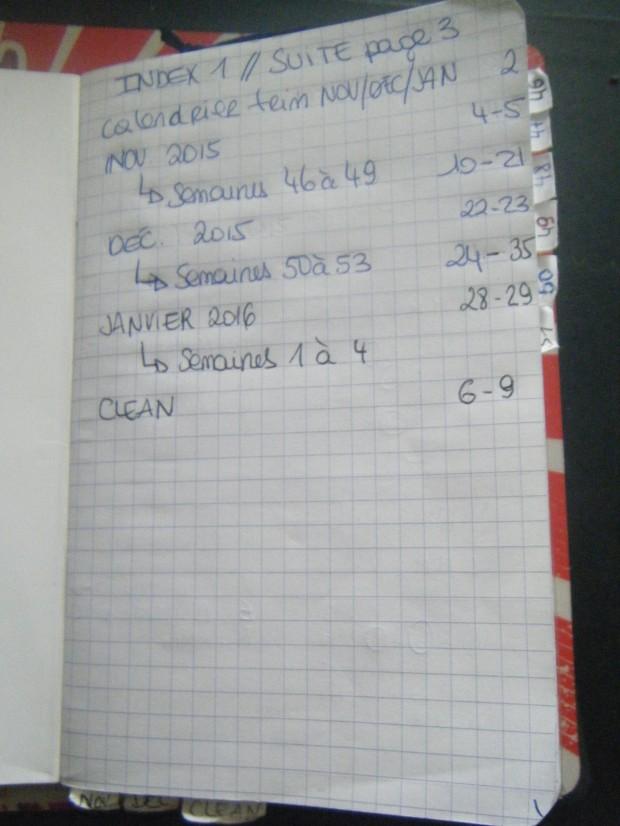 Index Agenda